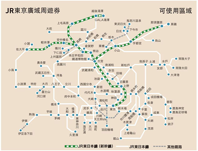 JR TOKYO Wide PASS(JR東京廣域周遊券)使用範圍