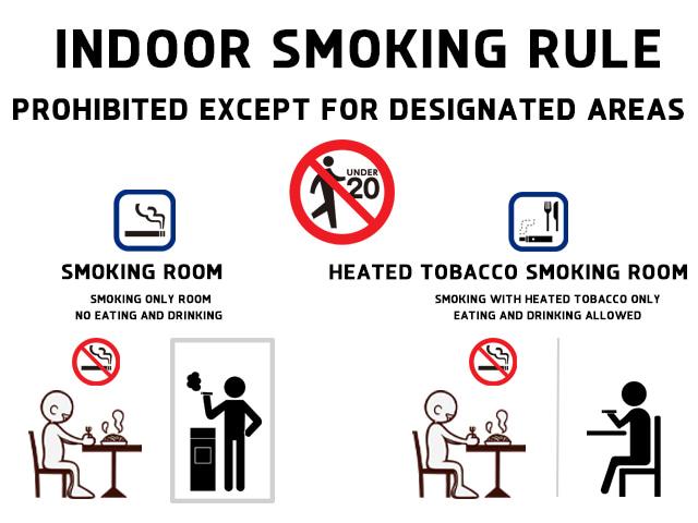 左圖為「指定吸菸室」;右圖為只接受電子菸的吸菸處