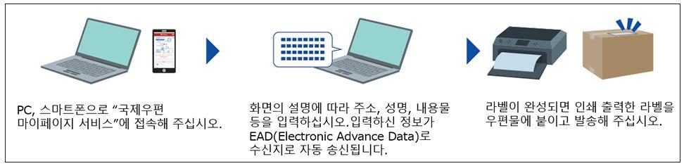 사진출처> 일본 우체국 홈페이지