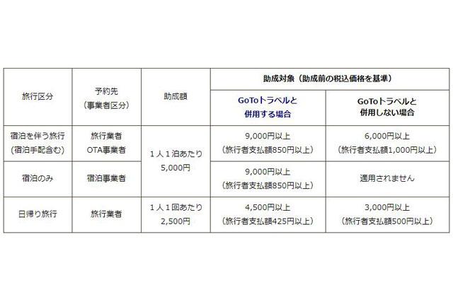 画像提供:公益社団法人 東京観光財団