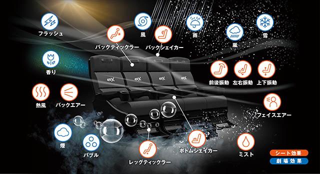 体感型アトラクションシアター「4DX®」※イメージ画像