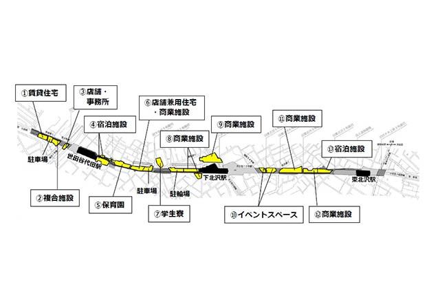 「下北路線街」プロジェクト実施範囲