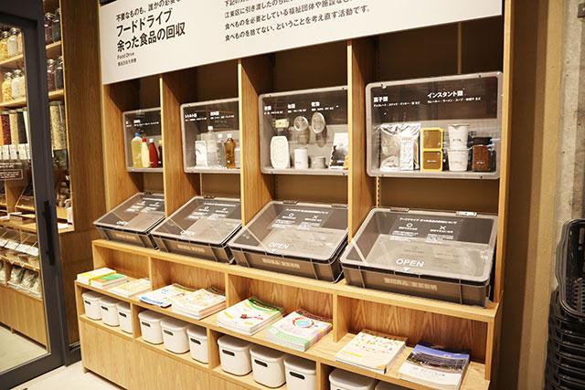 食品回收站