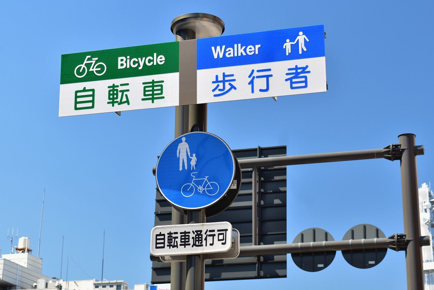 Guide To Traffic Signs in Japan